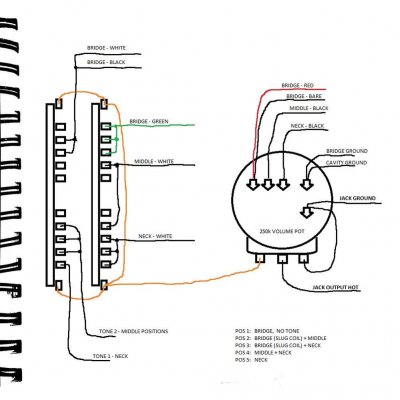 fender 5 way super switch wiring diagram carter talon 150cc deluxe strat with issues | stratocaster guitar forum
