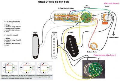 fender stratocaster pickup wiring diagram how to wire electric fence strat s1 schema data