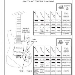 Fender N3 Noiseless Pickup Wiring Diagram 98 Dodge Caravan Radio Cabronita Wiring-diagram ~ Odicis