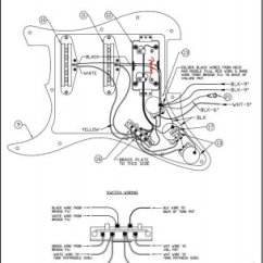 Stratocaster Hss Wiring Diagram Allison Transmission Parts Manual Strat Confusion | Fender Guitar Forum