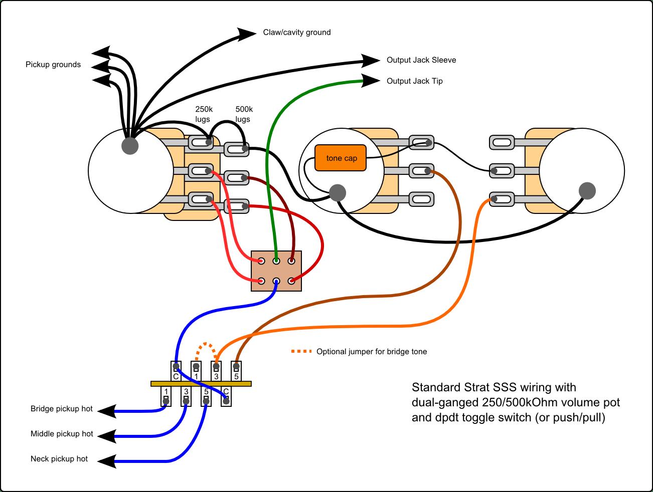 medium resolution of stratocaster wiring diagram 500k pots wiring diagram for rh bestbreweries co david gilmour strat wiring diagram fender squier strat wiring diagram