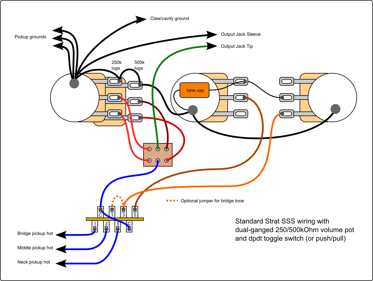 hight resolution of guitar wiring diagrams 500k tone pots everything wiring diagram rh 1 skillformation de 5 way