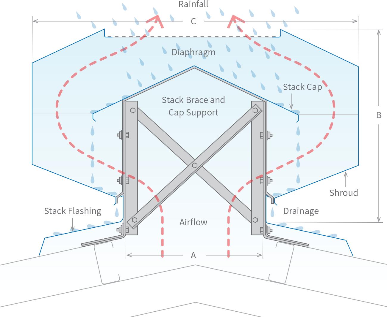 hight resolution of roofing accessories stratflo ventridge ridge diagram