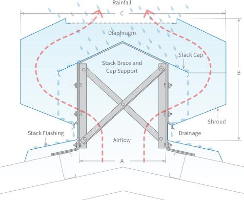 small resolution of roofing accessories stratflo ventridge ridge diagram
