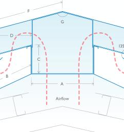 dimensions roofing accessories ventridge ridge diagram [ 1300 x 906 Pixel ]