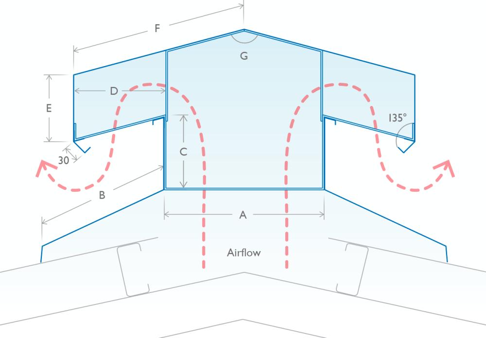 medium resolution of dimensions roofing accessories ventridge ridge diagram