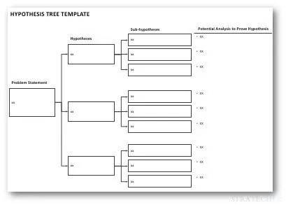 Download Your Free Hypothesis Tree Template