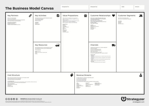 640px-Business_Model_Canvas