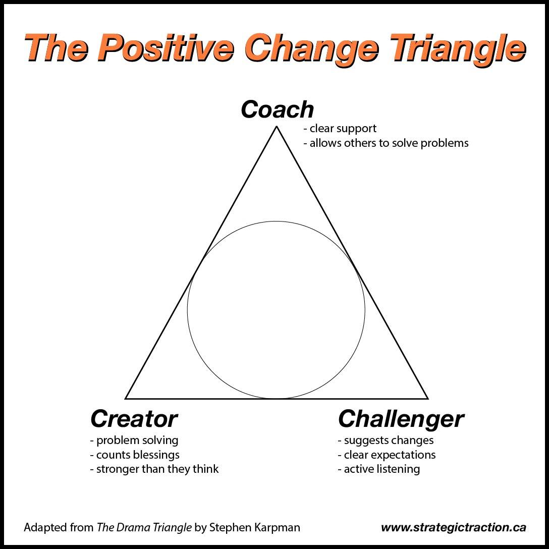 Positive Triangle V3
