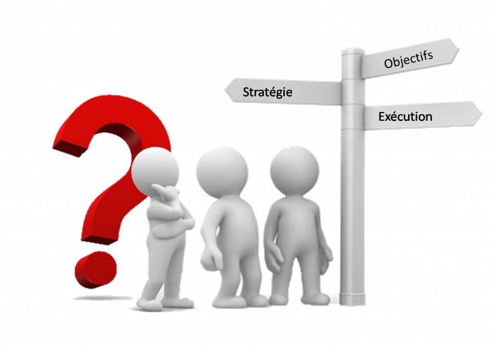 La stratégie marketing d'une entreprise