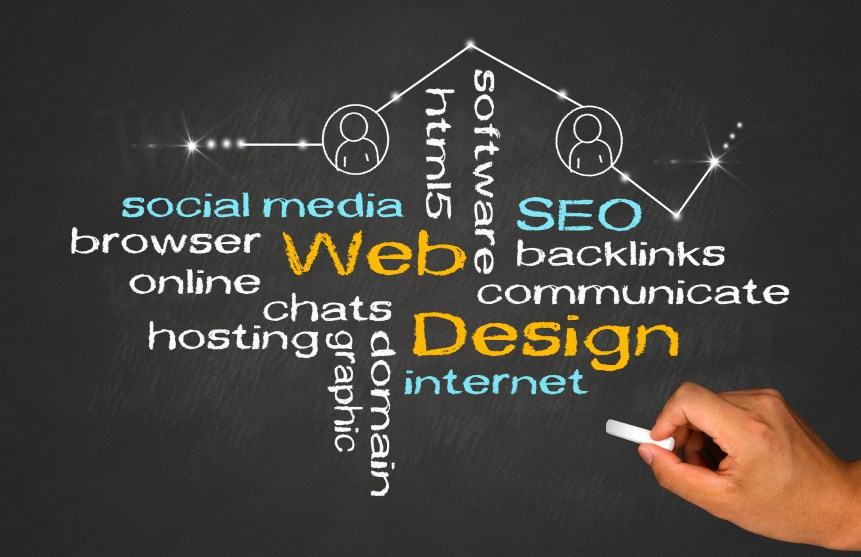 The Role of Web Design for Your Business