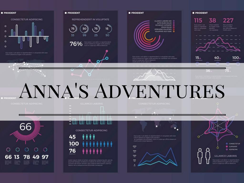 Infographic Anna's Adventures- Intern's diary
