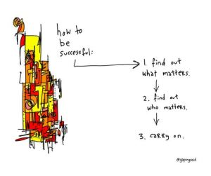Courtesy Hugh McLeod http://gapingvoid.com/2014/02/26/how-to-be-successful/