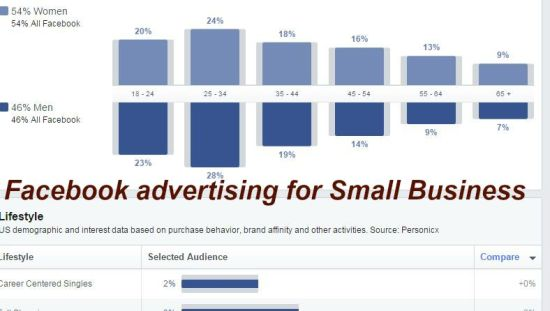 facebook advertising for SME's