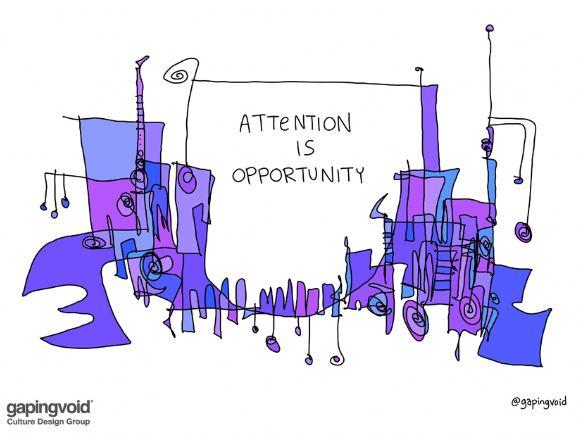 Competition for attention creates Opportunity