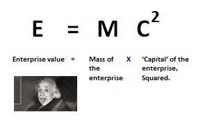 Einstein's formula to calculate business value