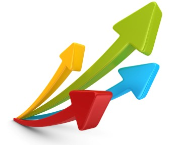StrategyDriven Organizational Performance Measures Best Practice