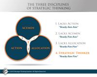 Deep Dive | Strategic Thinking Institute