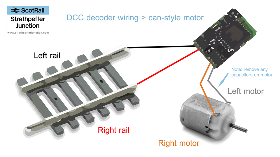 Dcc Decoder Wiring Diagrams For Non