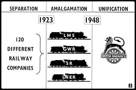 British Railway Fonts: Past & Present - Strathpeffer Junction - OO