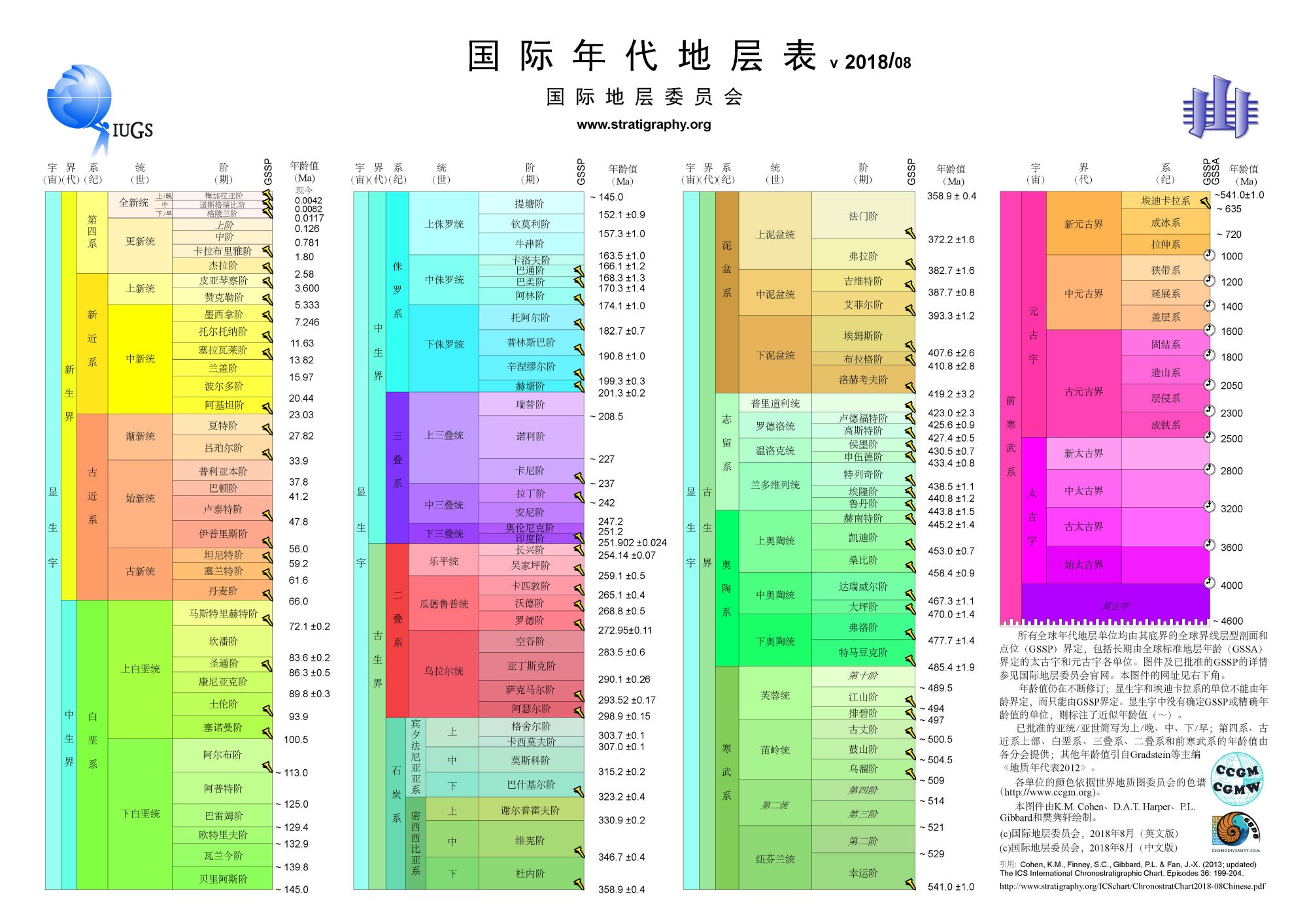 hight resolution of translations of the chart chinese v2018 08 pdf or