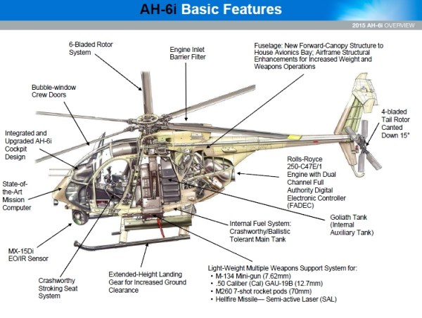 Cutaway of the AH-6i | Graphic: Boeing
