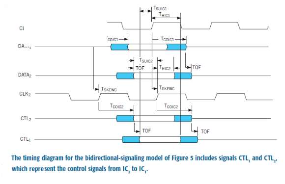 uart timing diagram cat6 rj45 socket wiring rs232 diagram, rs232, free engine image for user manual download