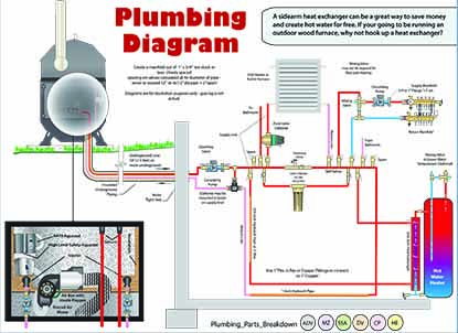 wiring diagram solar panel installation pioneer super tuner d diagrams | portage & main boilers duluth mn