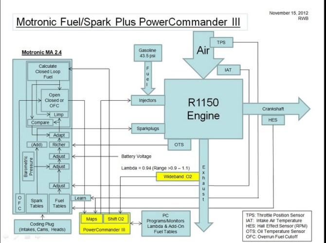 2004 r1150rt wideband o2 sensors  page 8