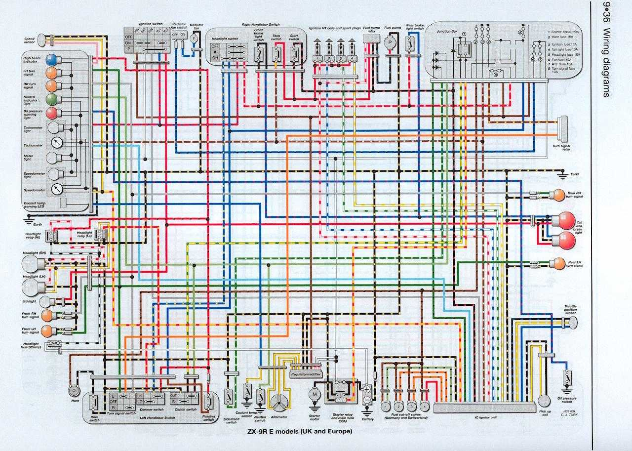 hight resolution of 98 kawasaki zx6r wiring diagram wiring library single wire diagram click here to view the original