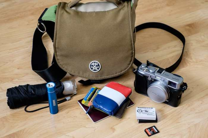 Inside Valerie Jardin's Camera Bag