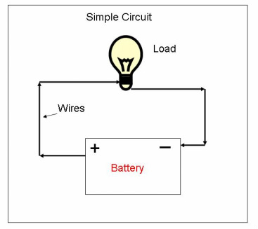 Image result for simple circuit