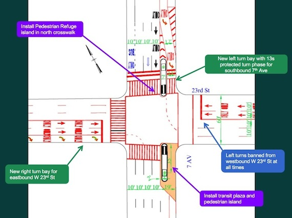 DOT plans to redesign the dangerous intersection of Seventh Avenue and 23rd Street to enhance pedestrian safety.