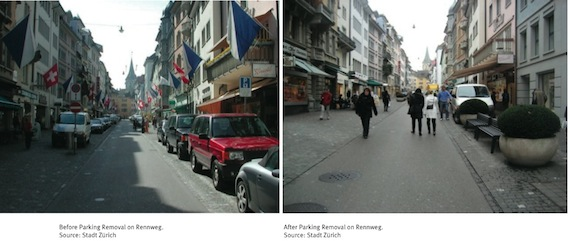 Zurich has emerged as a world leader on parking policy. Here, on-street parking was replaced with pedestrian space, likely to compensate for new off-street spaces. Image: ITDP.