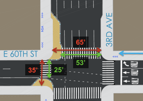 The plan adds curb extensions to two corners at 60th Street and Third Aveune. Image: DOT