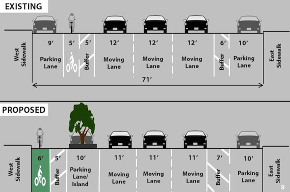 Under the plan, a buffered bike lane would be converted to a protected bike lane. Image: DOT