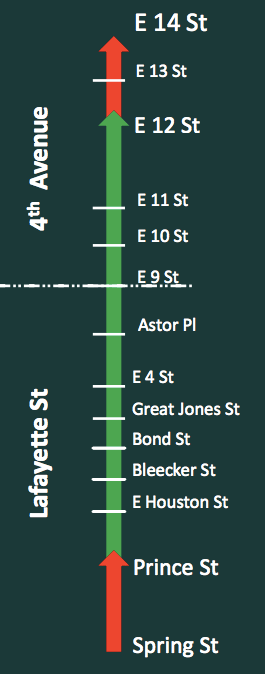 The protected lane would run from Prince Street to 12th Street. Image: DOT