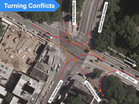 Today, a confusing flow of turning drivers puts pedestrians at risk at the intersection of 155th Street, St. Nicholas Place, and Edgecombe Avenue. Image: DOT
