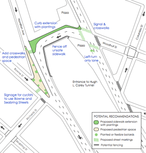 DCP recommends additional pedestrian space where Woodhull Avenue U-turns above the entrance to the Hugh L. Carey Tunnel. Image: DCP