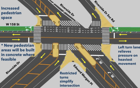 In addition to a protected bikeway, the intersection of 158th Street, Riverside Drive, and Edward Morgan Place is set for major pedestrian safety upgrades. Image: DOT