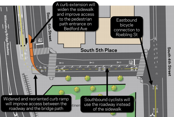 Cyclists accessing the Brooklyn side of the Williamsburg Bridge will have a clearer path. Image: DOT [PDF]