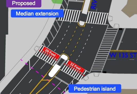 A DOT proposal opposed by Manhattan CB 9 would slow turns at Riverside Drive and W. 135th Street, where a bus driver hit a pedestrian Thursday. Image: DOT