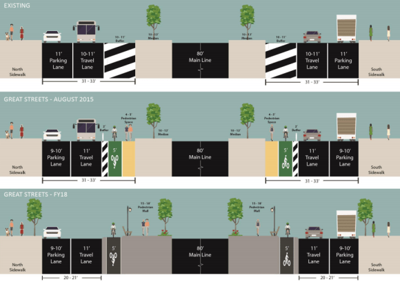 Queens Boulevard will be redesigned this summer before being reconstructed in 2018. Image: DOT [PDF]