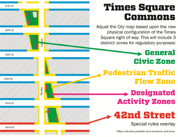 Times Square Coalition: Keep the Plazas, Regulate ... on junction boulevard, new braunfels tx surrounding area map, 23rd street, time square paris, kings highway, broad street, time square disney store rapunzel, 42nd street-grand central, fulton street transit center, time square centre dubai location map, time square houston tx, essex-delancey street, penn station map, 4 times square map, time square subway maps, time square penn station, 5 times square map, south ferry, central park map, 11 times square map, times square tourist map, time square night midtown manhattan, times square store map, 34th street, 57th street, grand central terminal, time square hotel with balcony, times square on map, time square nyc map.pdf, time square district map, queensboro plaza, broadway junction, chambers street-world trade center, queens plaza, bay parkway, hilton times square map,