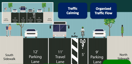 DOT's proposal would replace left-lane sharrows with a buffer-protected bike lane. Image: DOT
