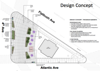 A rendering of Stantec's proposed design for the new plaza. Image: DOT