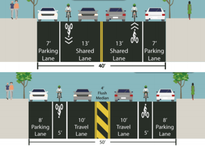 DOT is proposing sharrows for the 40-foot wide segments of 31st Avenue, but Queens bike advocates say the plan is an important step towards creating safe and far-reaching bike connections between Queens' parks and neighborhoods. Image: DOT