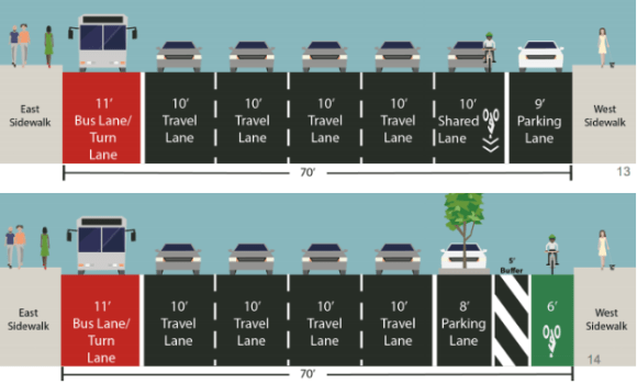 DOT plans to replace sharrows on First Avenue between 55th and 59th Streets with a parking-protected bike lane later this year. Image: DOT