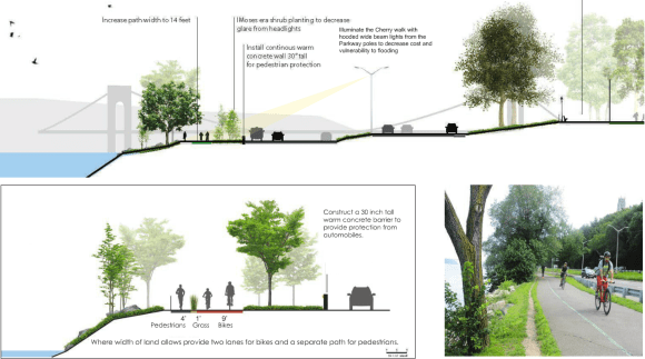 "The ""Cherry Walk"" is in line for expansion between 100th and 125th Streets. Click to enlarge. Image: NYC Parks"