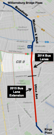 Dedicated bus lanes were implemented on Utica Avenue in 2014 and 2015. Image: DOT